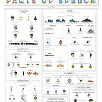 A Pop Culture Primer on Parts of Speech