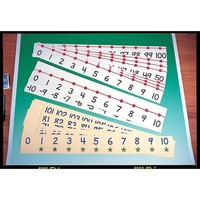 Number Line Classroom 4 X 36 20 To