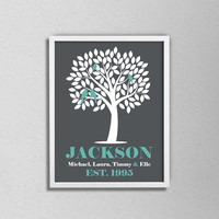 """Personalized Custom Family Tree Print. Birds in a Tree. Blue, White and Gray. Wedding Gift. Anniversary Gift. Family Art. 8.5x11"""" Prints."""