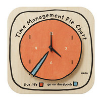 TIME MANAGEMENT CLOCK | Funny Facebook Wall Clock | UncommonGoods