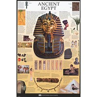 Ancient Egypt Education Poster 24x36