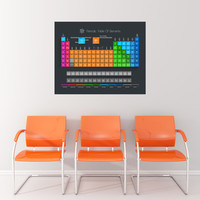 Periodic Table of Elements wall decal