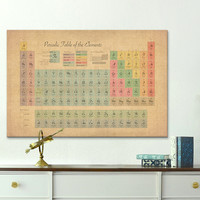 Periodic Table of the Elements Wrapped Canvas | zulily