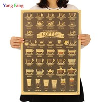 Coffee Cup Daquan Bars Kitchen Drawing Poster Adornment Vintage Poster Retro Wall Sticker 51X35cm