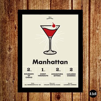 Manhattan: The Cocktail Poster