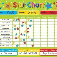 """Magnetic Reward / Star / Responsibility / Behavior Chart for up to 3 Children. Rigid board 16"""" x 13"""" (40 x 32cm) with hanging loop"""