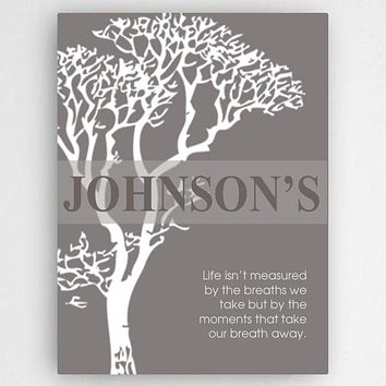 Family Inspirational Canvas