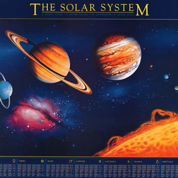 Solar System Planetary Facts Education Poster 27x38