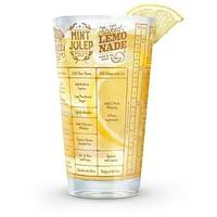 Good Measure - Whiskey Recipe Glass