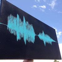 Personalized Mother's Day Gift Hand Painted Soundwaves On Canvas With Your Voice - Baby's Heartbeat - Child's Voice - Any Voice Message!