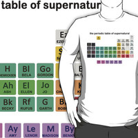 The Periodic Table Of Supernatural