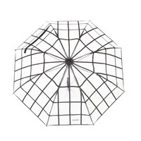 ModeWalk.com: Transparent Umbrella by Jean Paul Gaultier