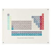 Science Banner (Periodic Table) in All Wall Art | The Land of Nod